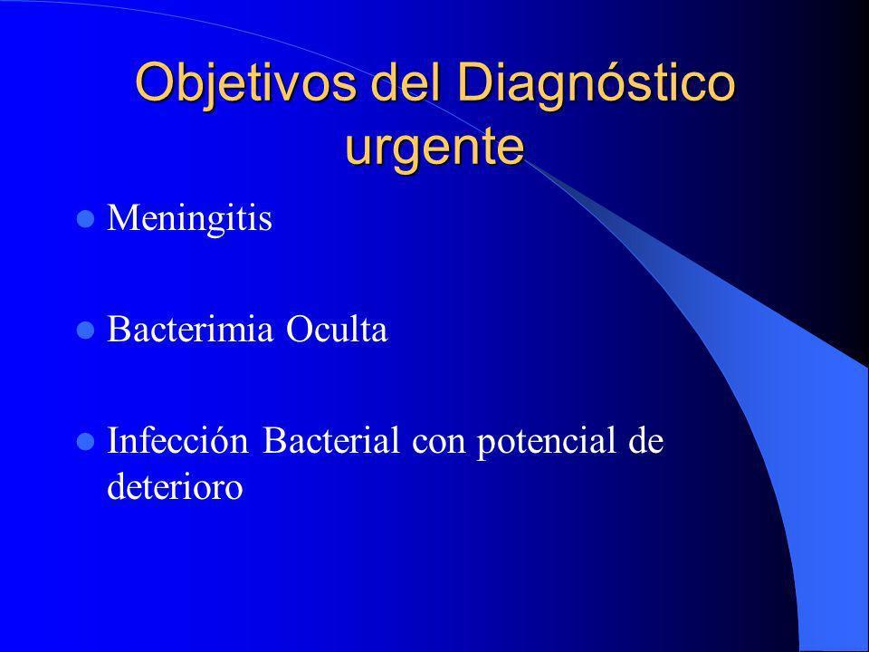Objetivos del Diagnóstico urgente