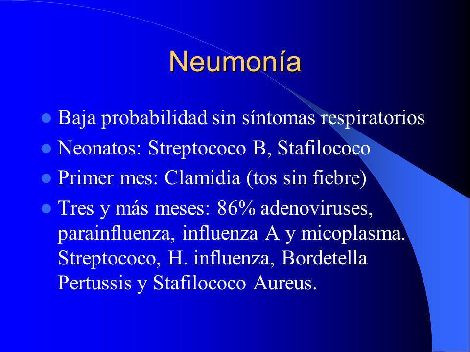 Neumonía Baja probabilidad sin síntomas respiratorios