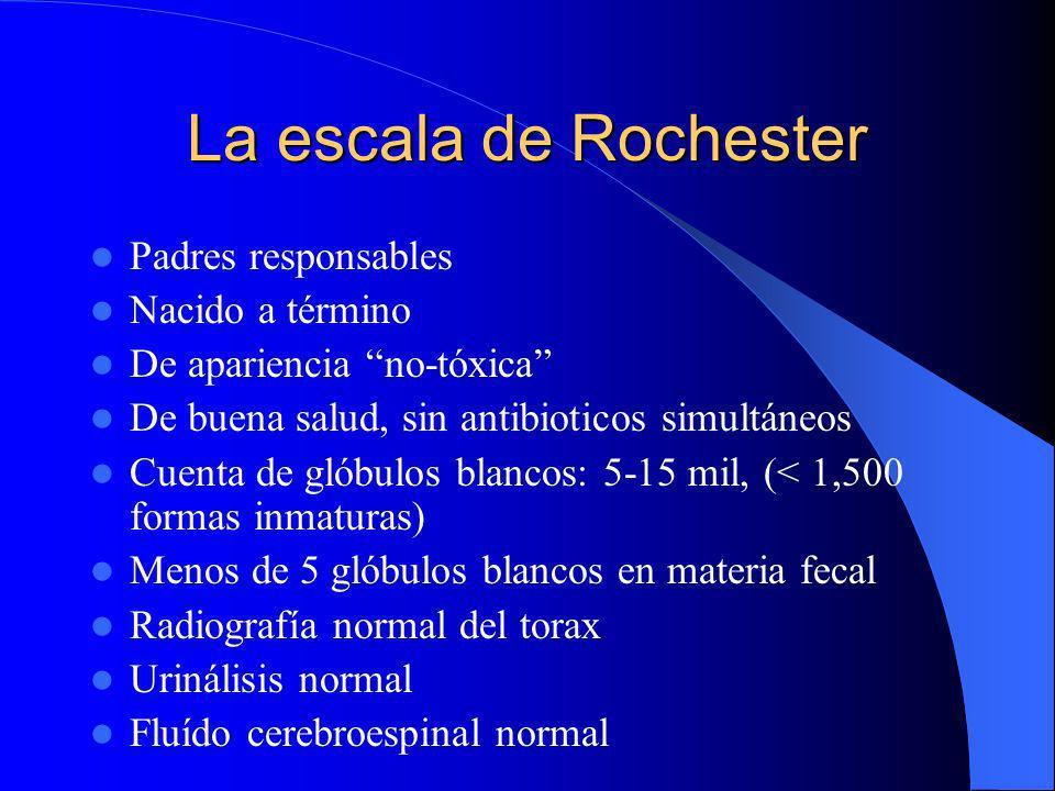 La escala de Rochester Padres responsables Nacido a término