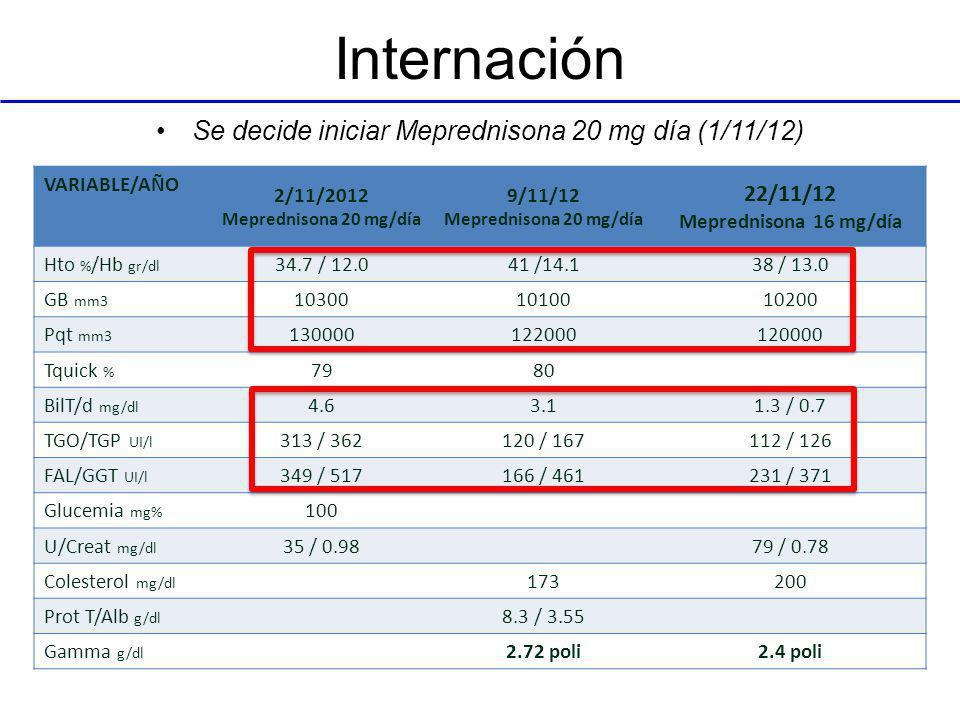 Se decide iniciar Meprednisona 20 mg día (1/11/12)