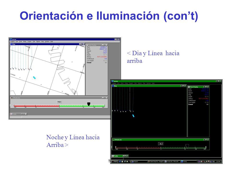 Orientación e Iluminación (con't)