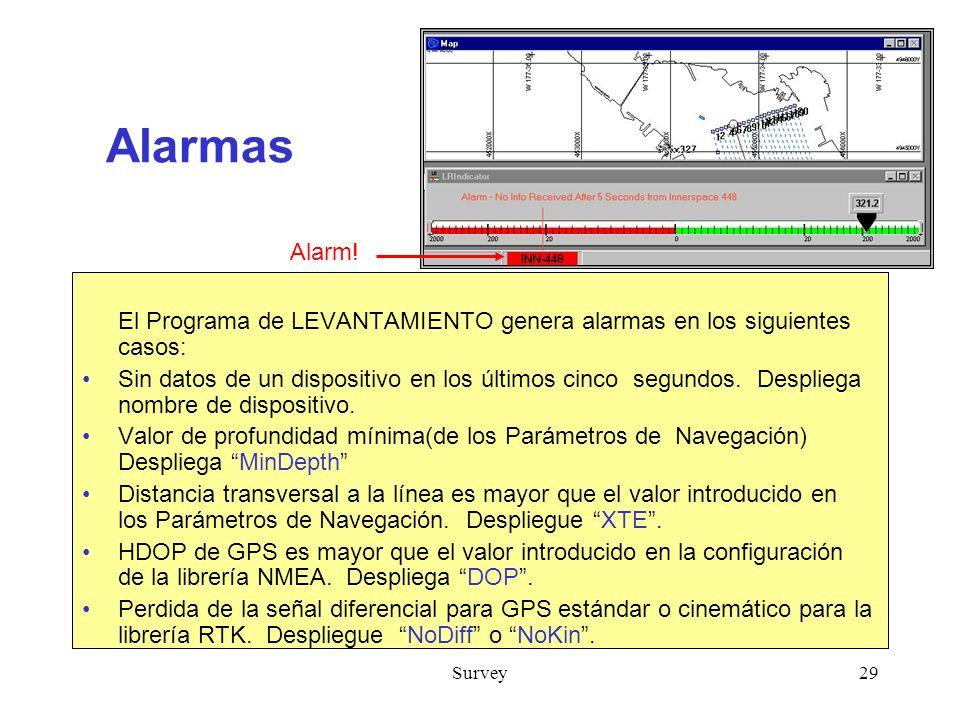Alarmas Alarm! El Programa de LEVANTAMIENTO genera alarmas en los siguientes casos: