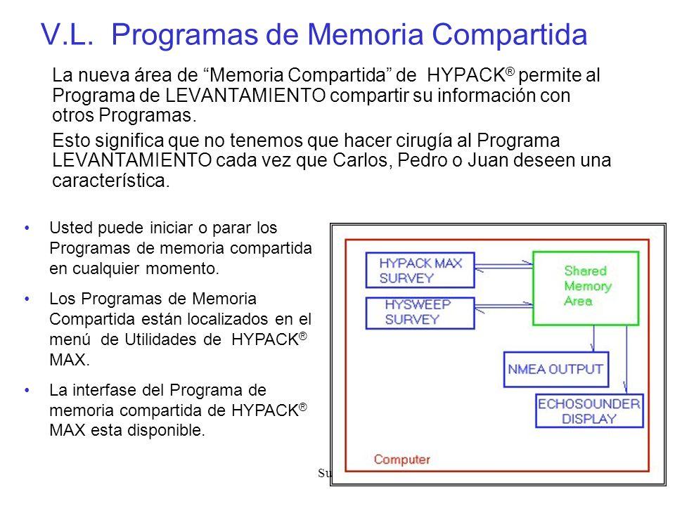 V.L. Programas de Memoria Compartida