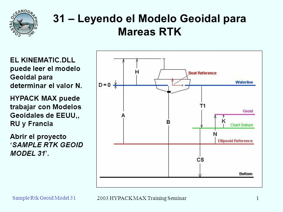 31 – Leyendo el Modelo Geoidal para Mareas RTK