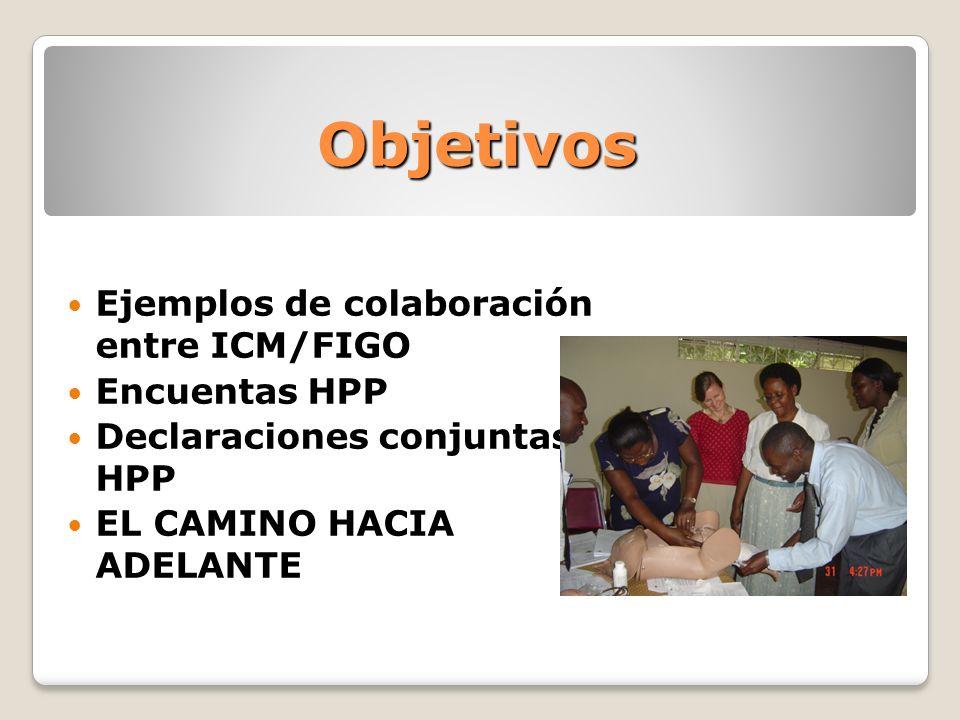 Objetivos Ejemplos de colaboración entre ICM/FIGO Encuentas HPP