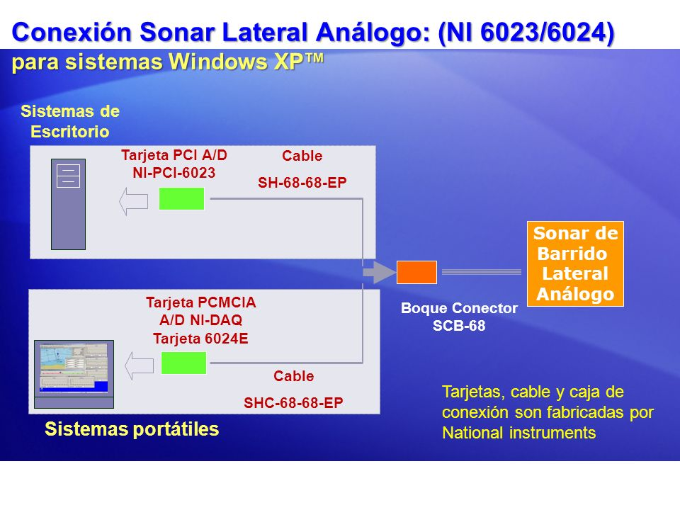 Conexión Sonar Lateral Análogo: (NI 6023/6024) para sistemas Windows XP™