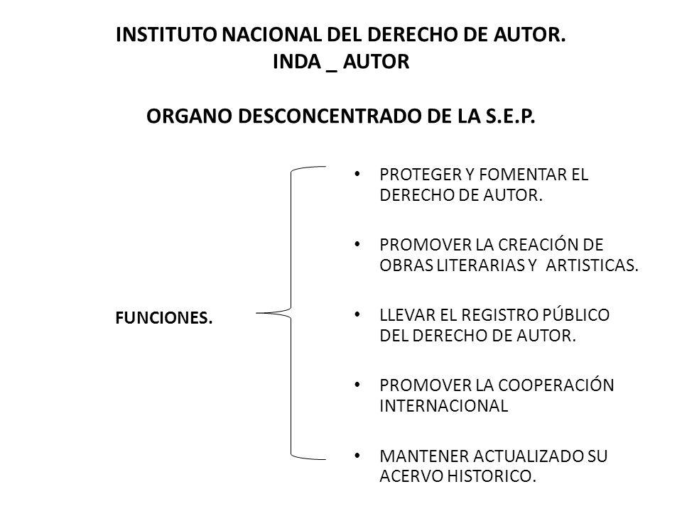 INSTITUTO NACIONAL DEL DERECHO DE AUTOR