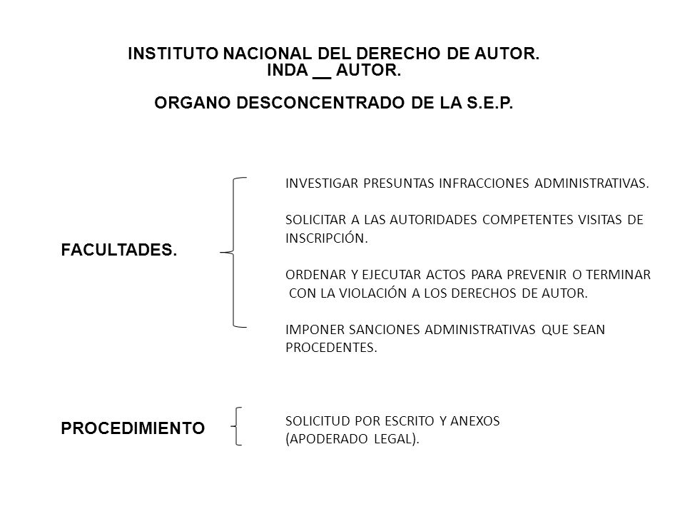 INSTITUTO NACIONAL DEL DERECHO DE AUTOR. INDA __ AUTOR.