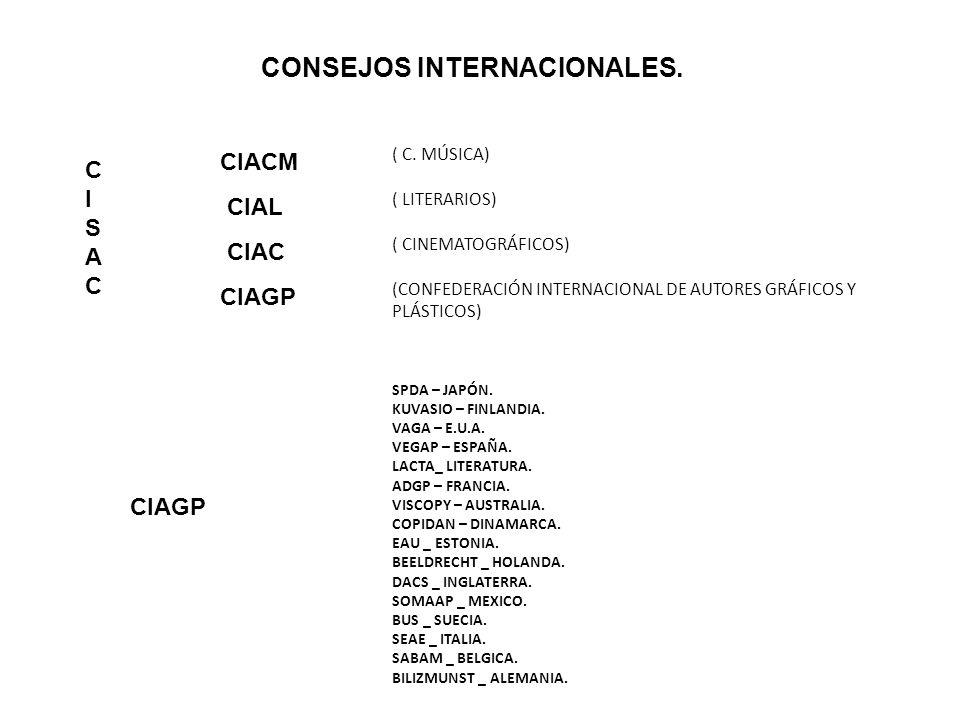 CONSEJOS INTERNACIONALES.