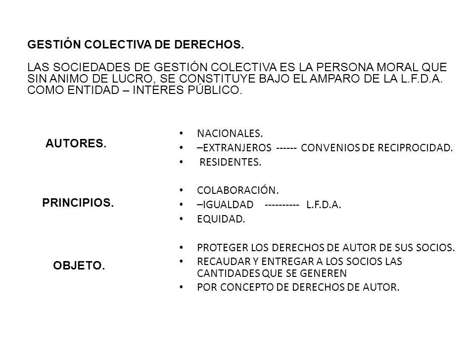 GESTIÓN COLECTIVA DE DERECHOS.
