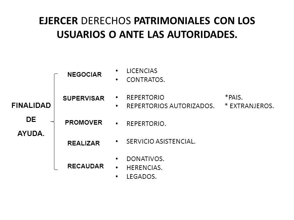 EJERCER DERECHOS PATRIMONIALES CON LOS USUARIOS O ANTE LAS AUTORIDADES.