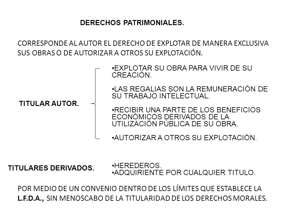 CORRESPONDE AL AUTOR EL DERECHO DE EXPLOTAR DE MANERA EXCLUSIVA