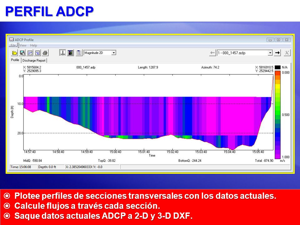 PERFIL ADCP Plotee perfiles de secciones transversales con los datos actuales. Calcule flujos a través cada sección.