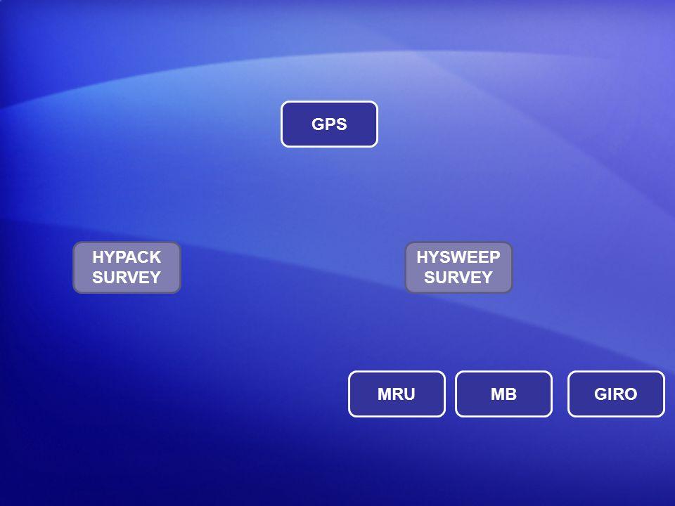 GPS Pos Tiempo HYPACK SURVEY HYSWEEP SURVEY MRU MB GIRO HDG HPR MB