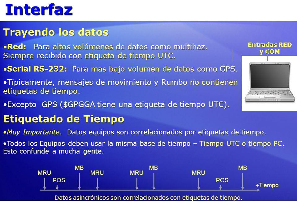 Datos asincrónicos son correlacionados con etiquetas de tiempo.