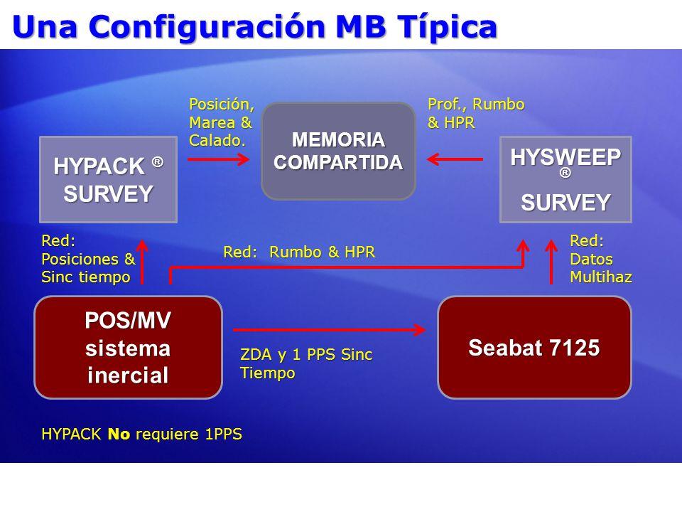 Una Configuración MB Típica