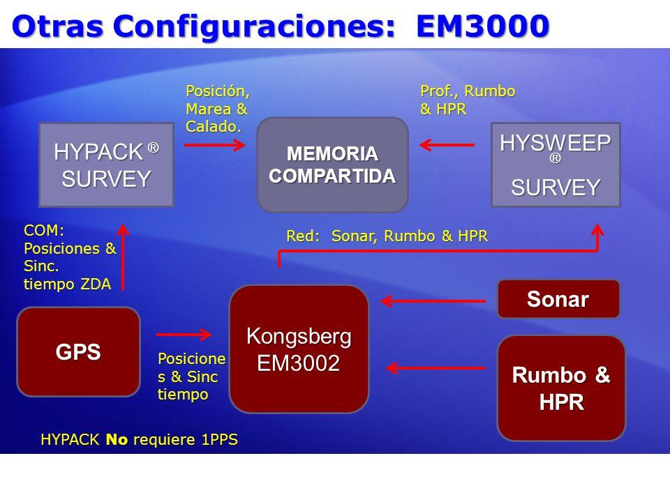 Otras Configuraciones: EM3000