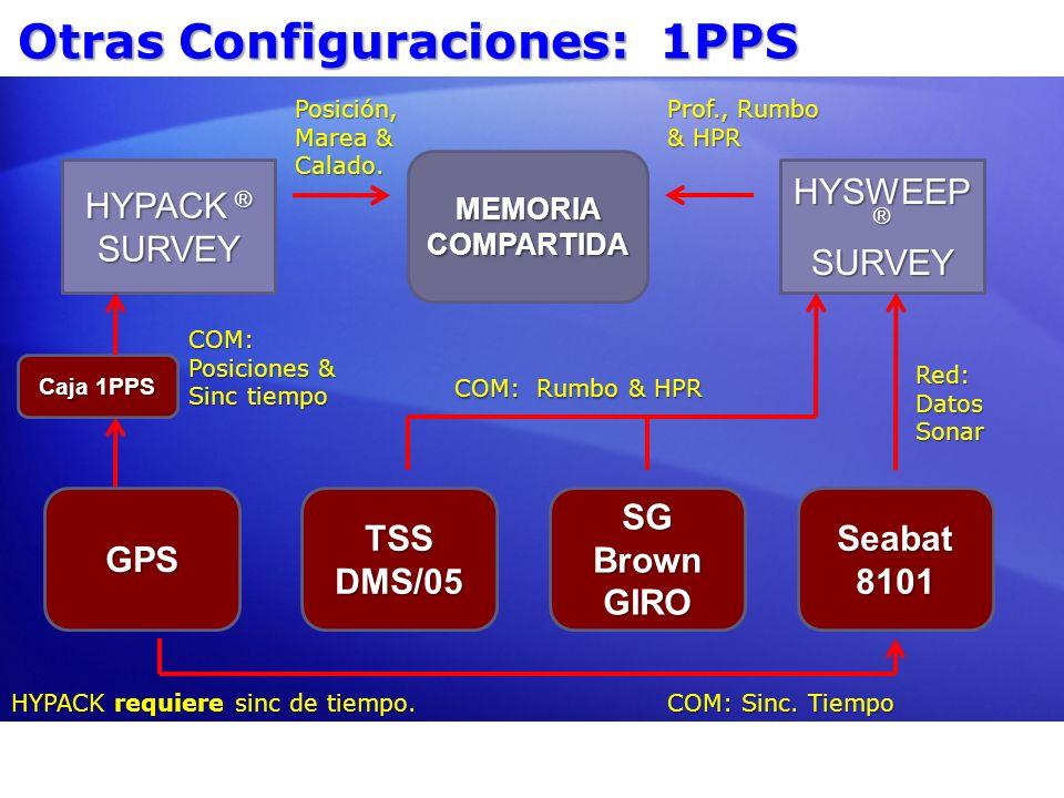 Otras Configuraciones: 1PPS