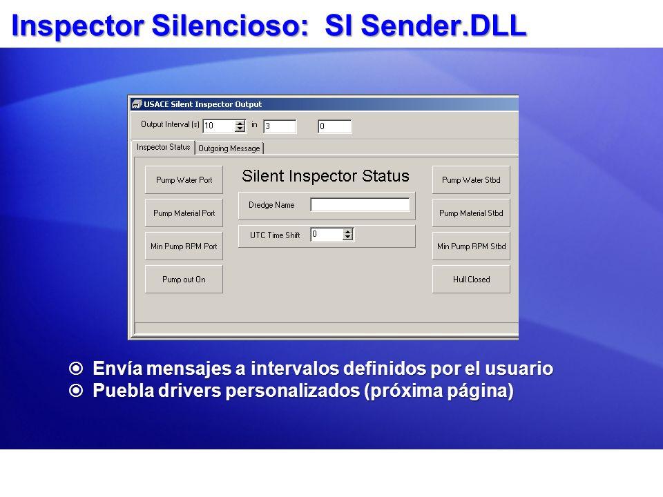 Inspector Silencioso: SI Sender.DLL