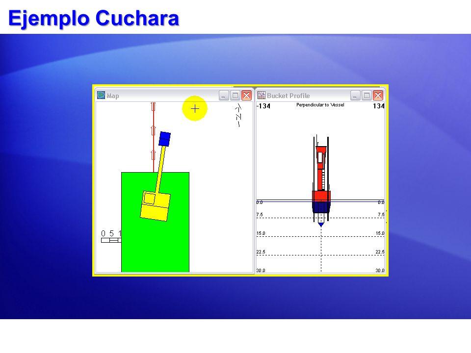 Ejemplo Cuchara