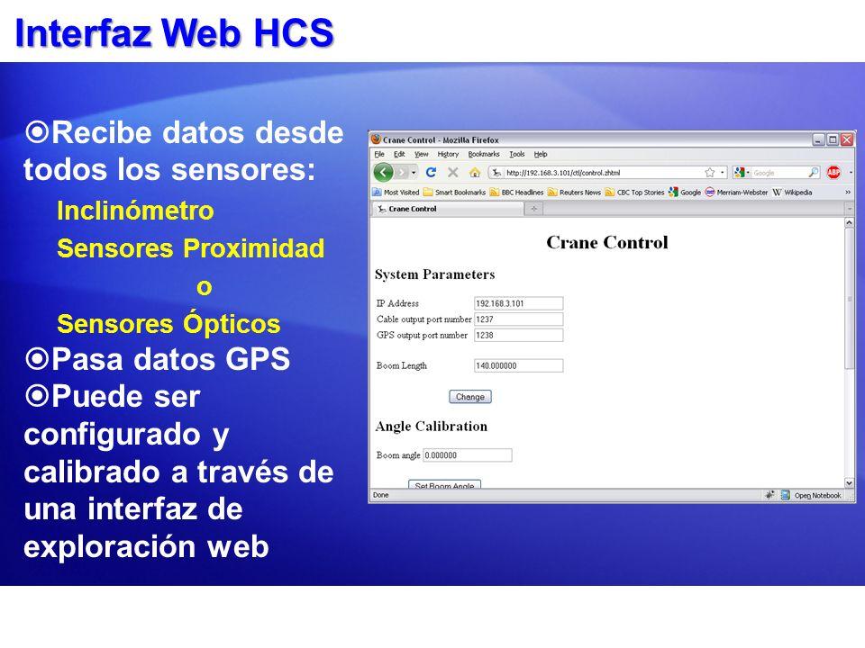 Interfaz Web HCS Recibe datos desde todos los sensores: Pasa datos GPS