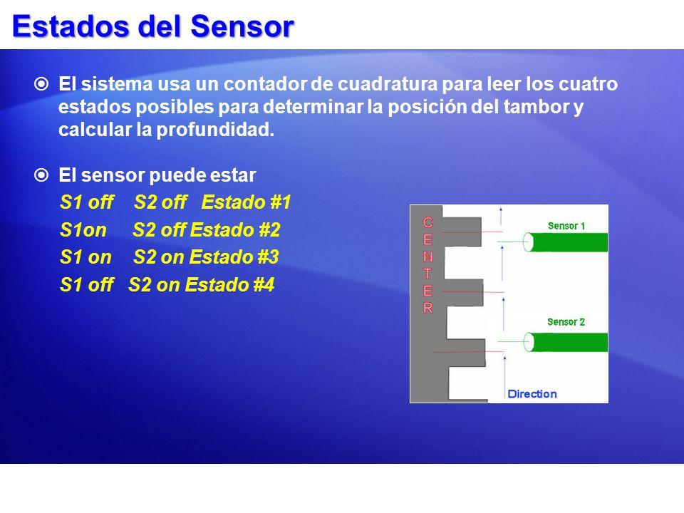 Estados del Sensor