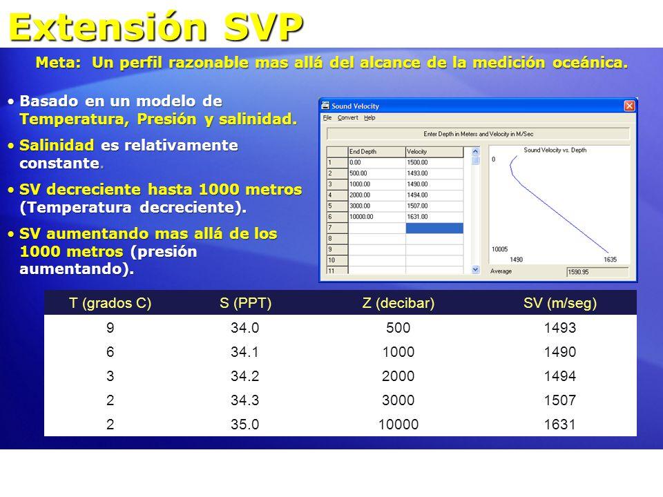 Extensión SVP Meta: Un perfil razonable mas allá del alcance de la medición oceánica. Basado en un modelo de Temperatura, Presión y salinidad.