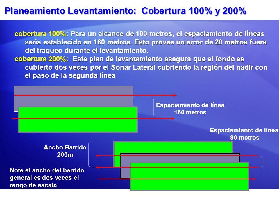 Planeamiento Levantamiento: Cobertura 100% y 200%
