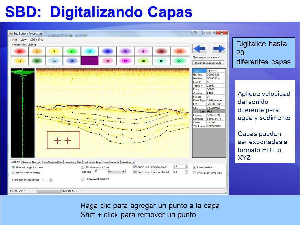 SBD: Digitalizando Capas