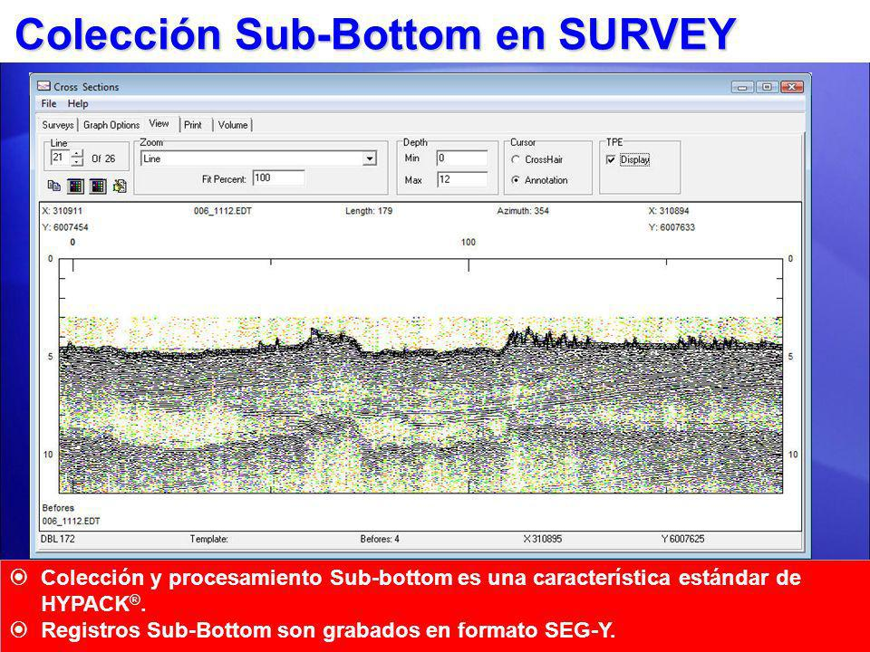 Colección Sub-Bottom en SURVEY