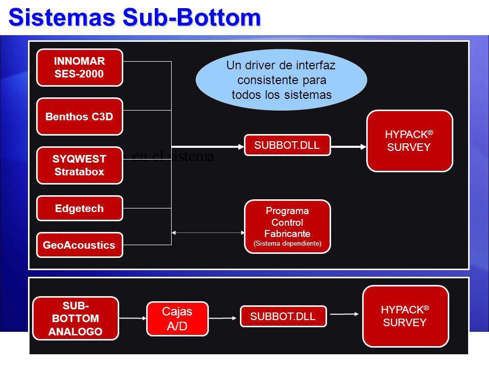 Sistemas Sub-Bottom *Dependiendo en el sistema Un driver de interfaz