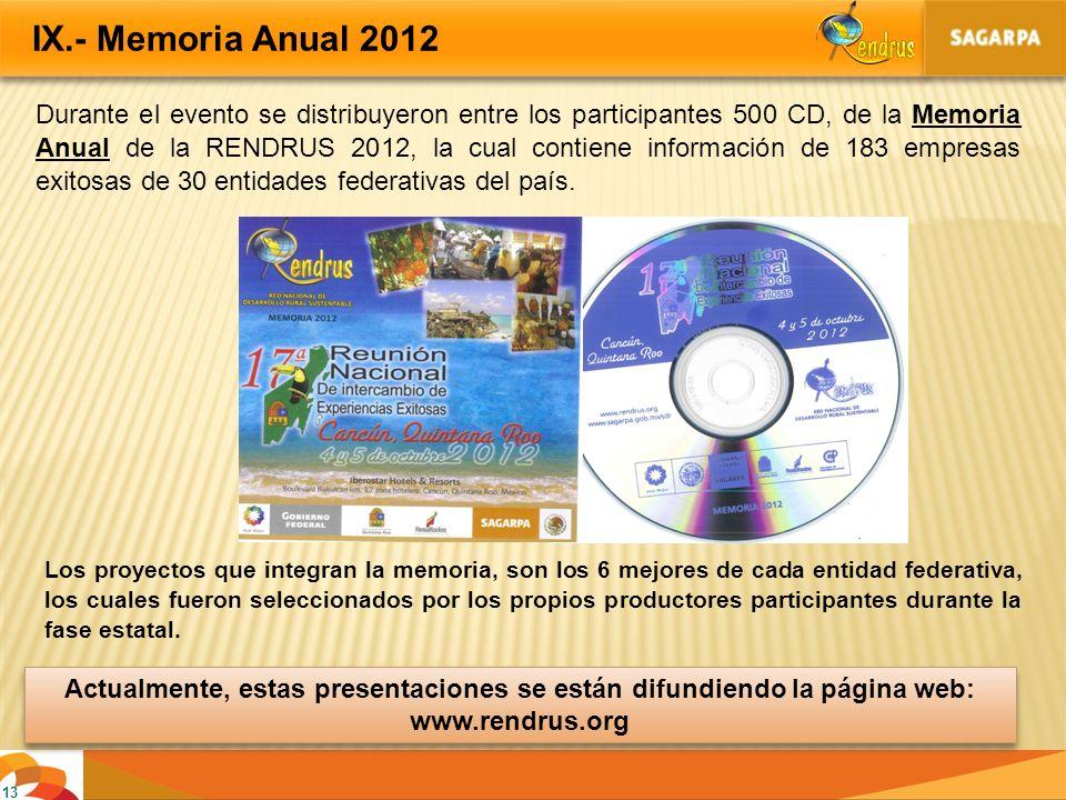 IX.- Memoria Anual 2012