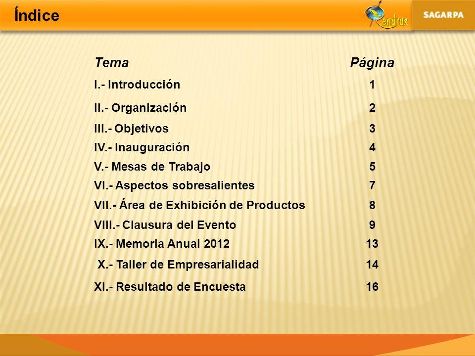 Índice Tema Página I.- Introducción 1 II.- Organización 2