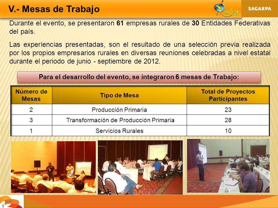 V.- Mesas de Trabajo Durante el evento, se presentaron 61 empresas rurales de 30 Entidades Federativas del país.