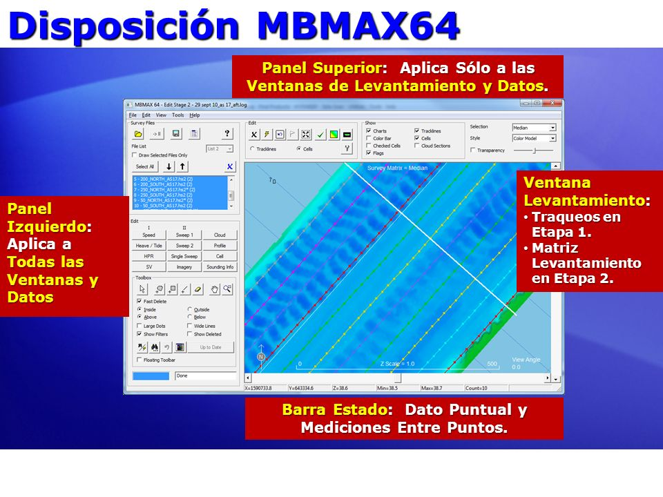 Disposición MBMAX64 Panel Superior: Aplica Sólo a las Ventanas de Levantamiento y Datos. Ventana Levantamiento: