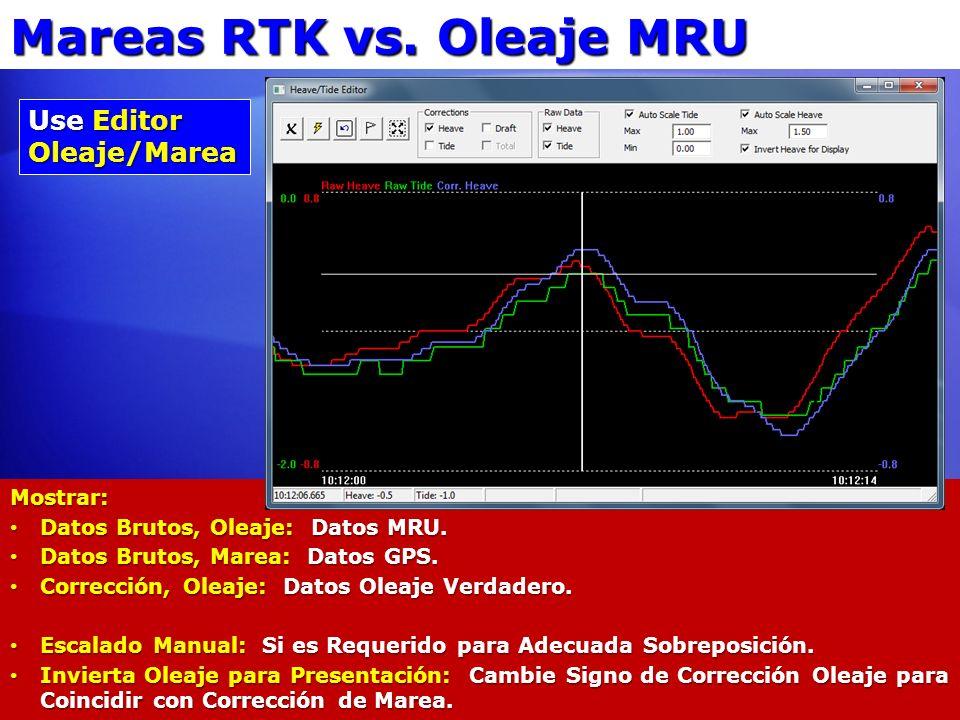 Mareas RTK vs. Oleaje MRU