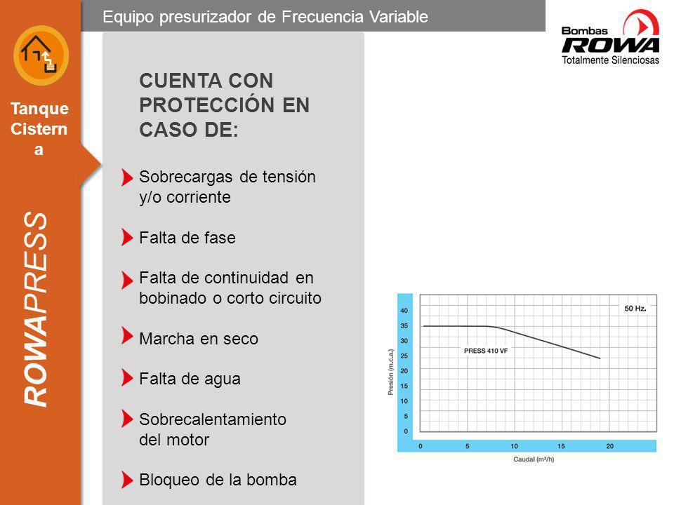 CUENTA CON PROTECCIÓN EN CASO DE: