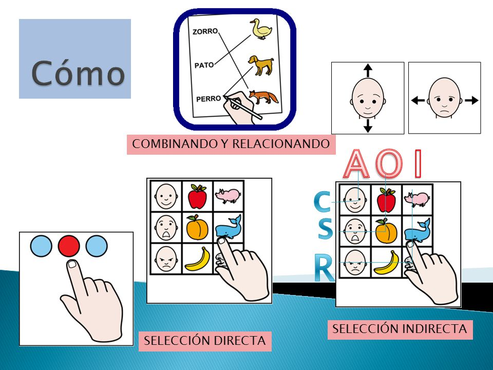 A O I c s R Cómo COMBINANDO Y RELACIONANDO SELECCIÓN INDIRECTA