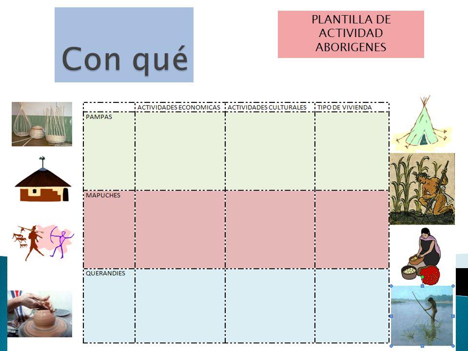 PLANTILLA DE ACTIVIDAD
