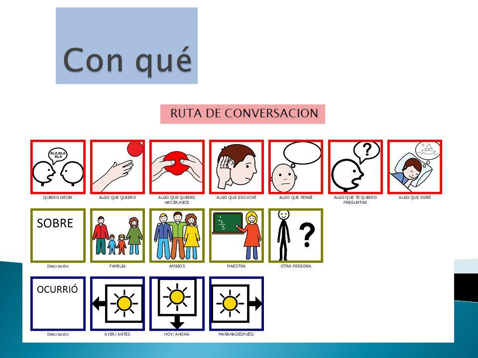 Con qué RUTA DE CONVERSACION