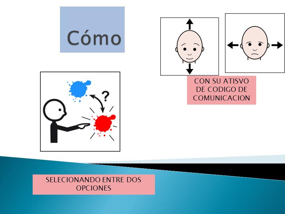 Cómo CON SU ATISVO DE CODIGO DE COMUNICACION