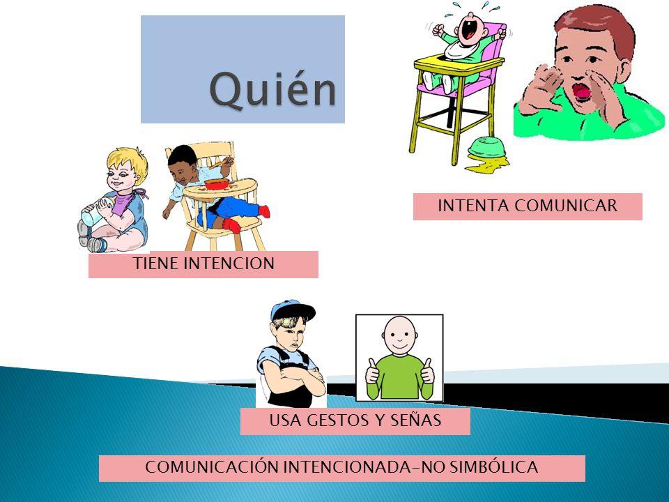 COMUNICACIÓN INTENCIONADA-NO SIMBÓLICA