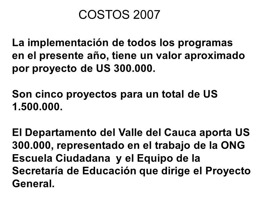 COSTOS 2007 La implementación de todos los programas