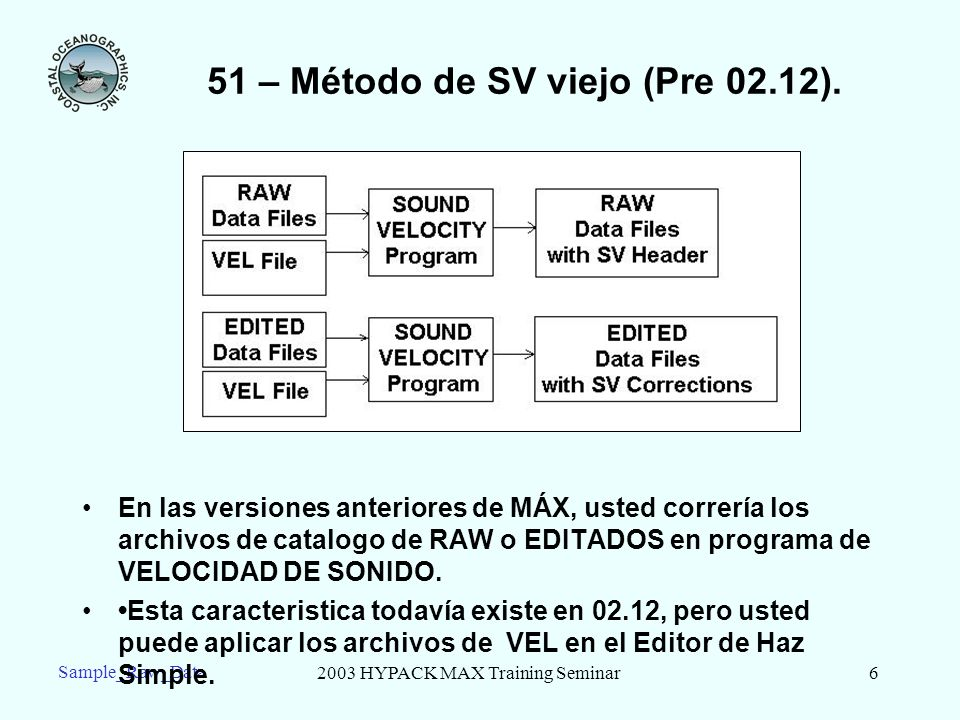 51 – Método de SV viejo (Pre 02.12).