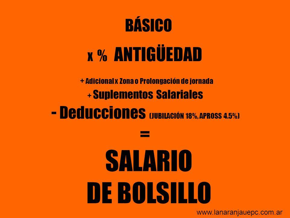BÁSICO X % ANTIGÜEDAD + Adicional x Zona o Prolongación de jornada + Suplementos Salariales - Deducciones (JUBILACIÓN 18%, APROSS 4.5%) =