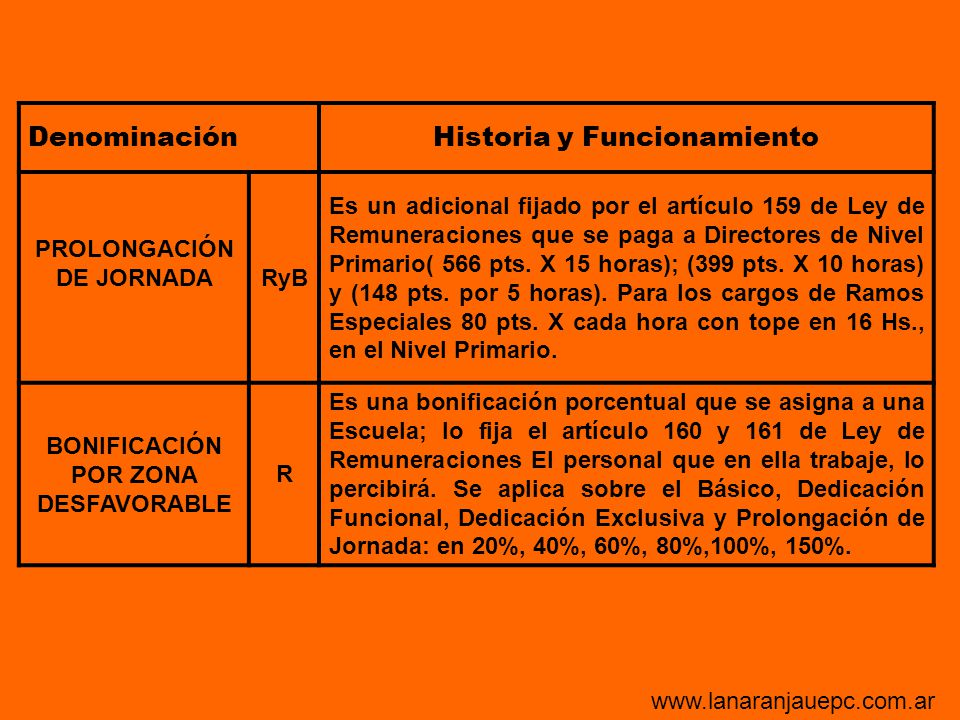 PROLONGACIÓN DE JORNADA