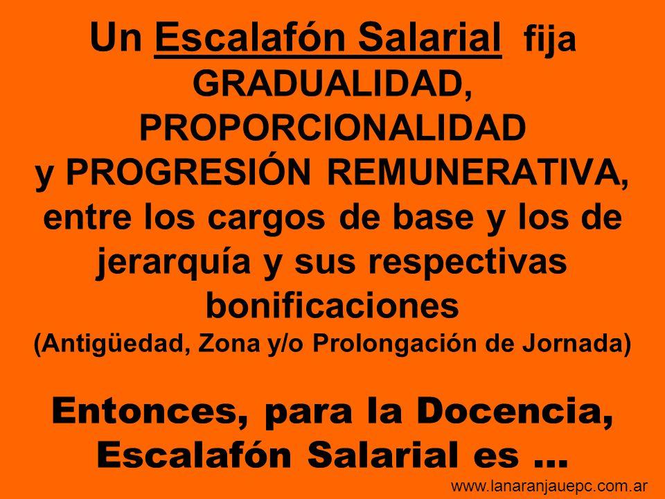 Un Escalafón Salarial fija GRADUALIDAD, PROPORCIONALIDAD y PROGRESIÓN REMUNERATIVA, entre los cargos de base y los de jerarquía y sus respectivas bonificaciones (Antigüedad, Zona y/o Prolongación de Jornada) Entonces, para la Docencia, Escalafón Salarial es …