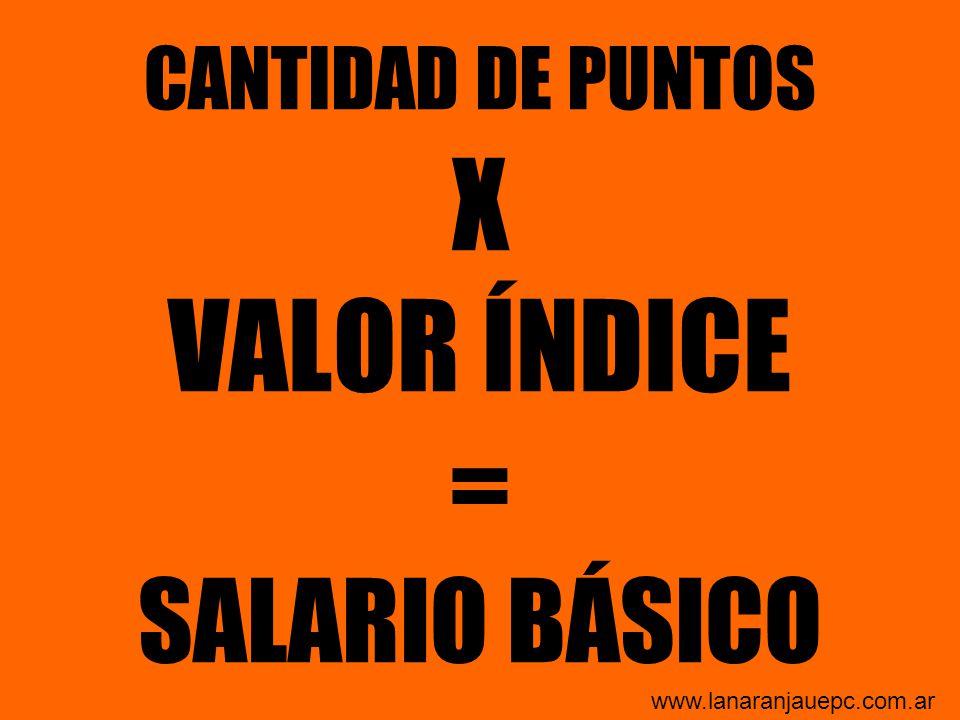 CANTIDAD DE PUNTOS X VALOR ÍNDICE = SALARIO BÁSICO