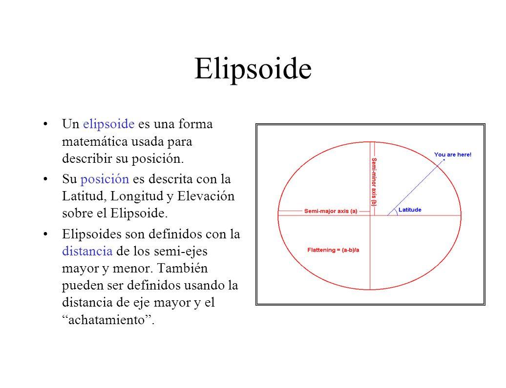 Elipsoide Un elipsoide es una forma matemática usada para describir su posición.