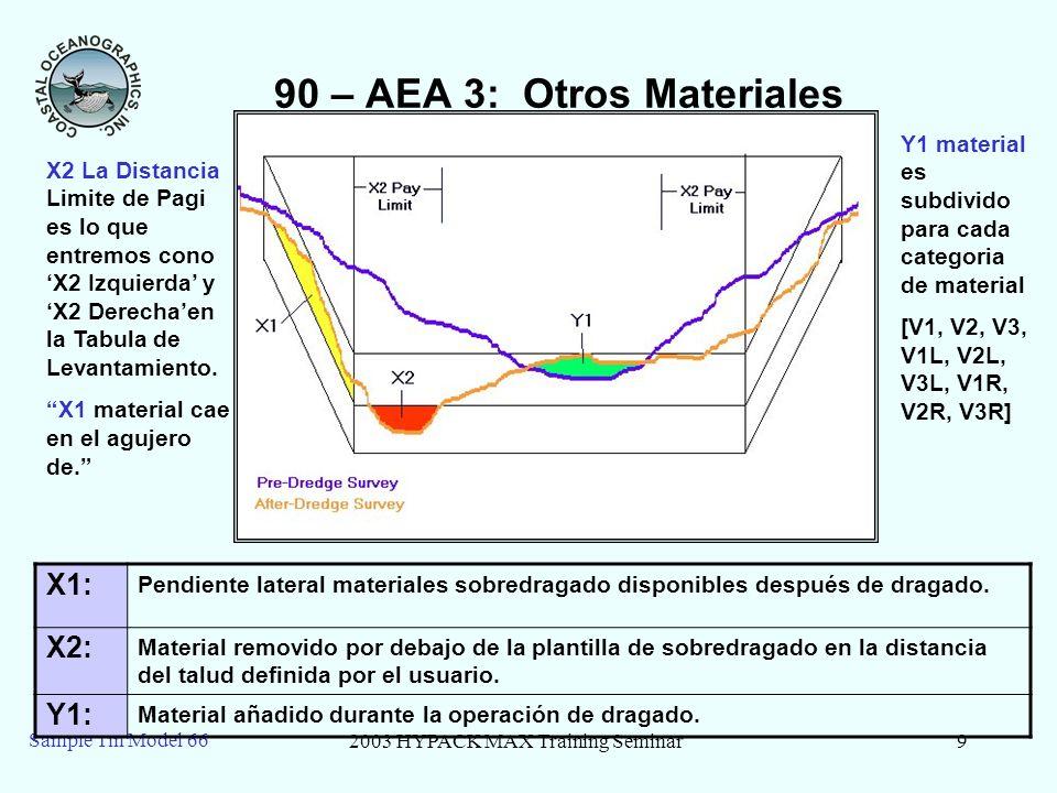 90 – AEA 3: Otros Materiales